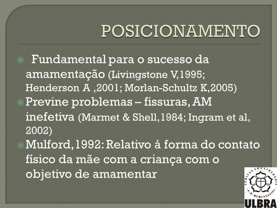 POSICIONAMENTO Fundamental para o sucesso da amamentação (Livingstone V,1995; Henderson A ,2001; Morlan-Schultz K,2005)