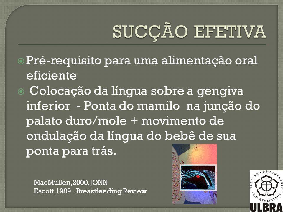 SUCÇÃO EFETIVA Pré-requisito para uma alimentação oral eficiente