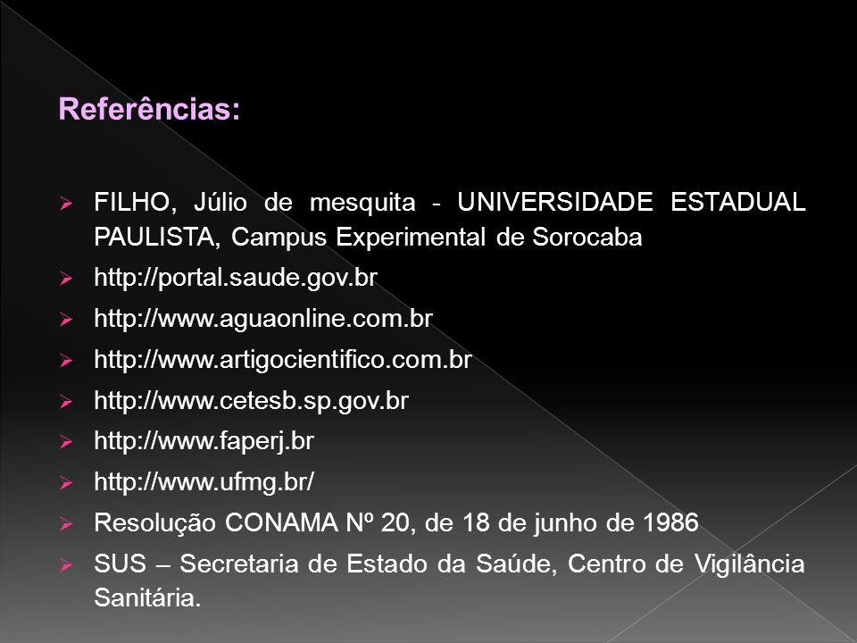 Referências: FILHO, Júlio de mesquita - UNIVERSIDADE ESTADUAL PAULISTA, Campus Experimental de Sorocaba.
