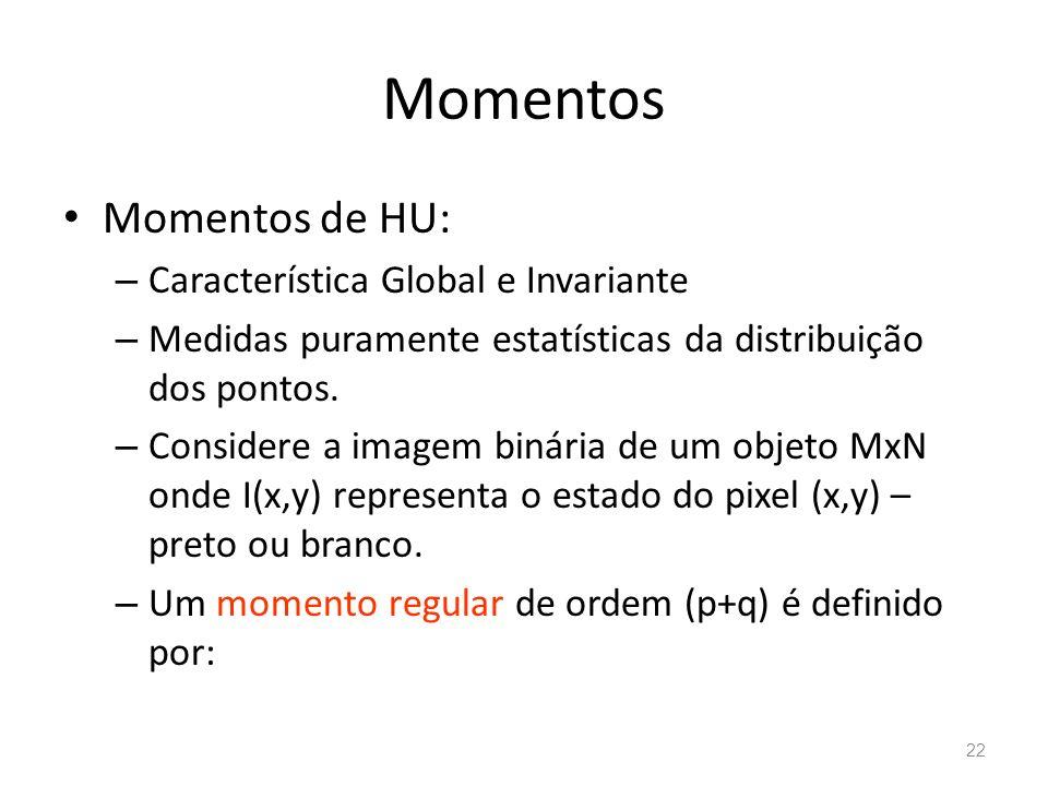 Momentos Momentos de HU: Característica Global e Invariante