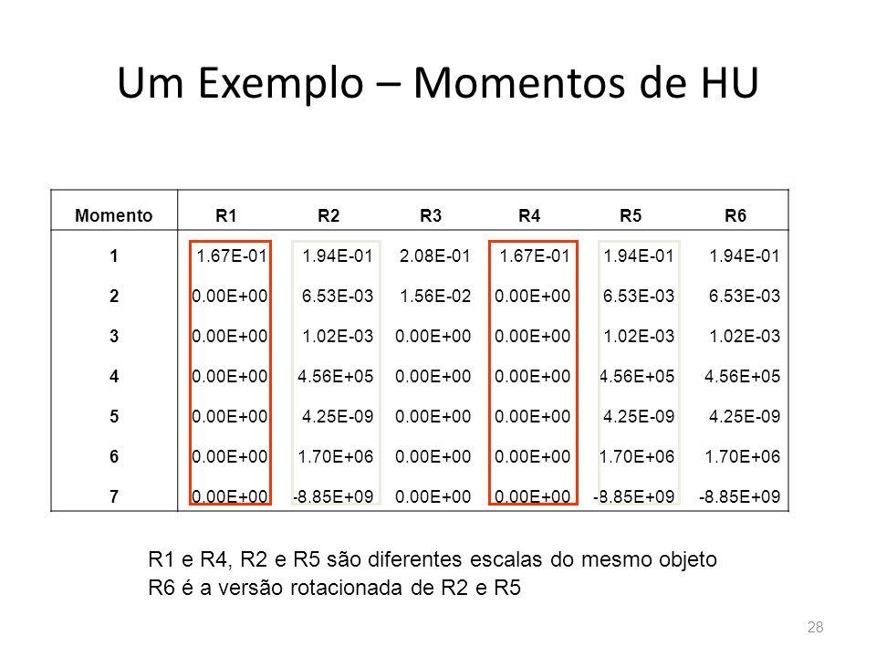Um Exemplo – Momentos de HU