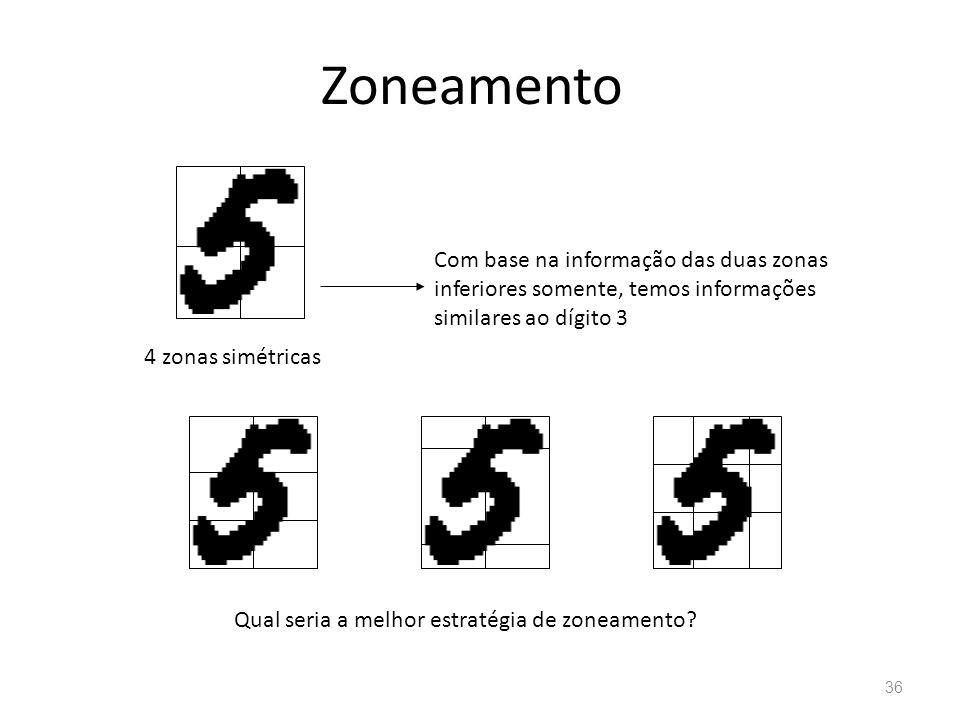 Zoneamento Com base na informação das duas zonas