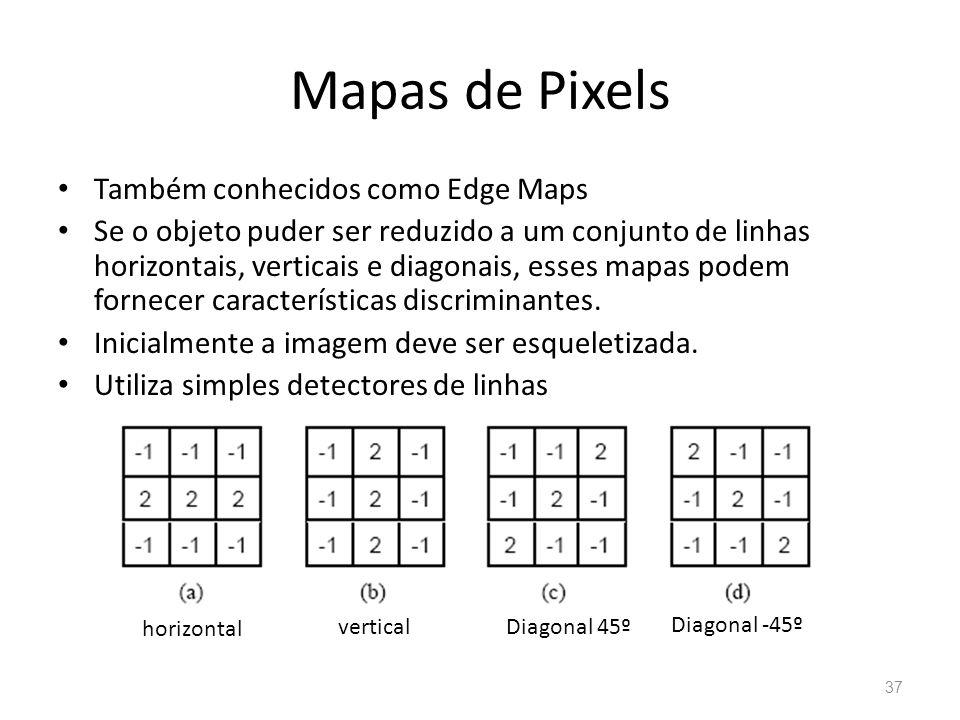 Mapas de Pixels Também conhecidos como Edge Maps