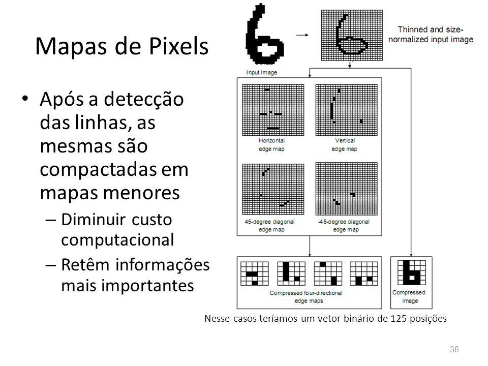 Mapas de Pixels Após a detecção das linhas, as mesmas são compactadas em mapas menores. Diminuir custo computacional.