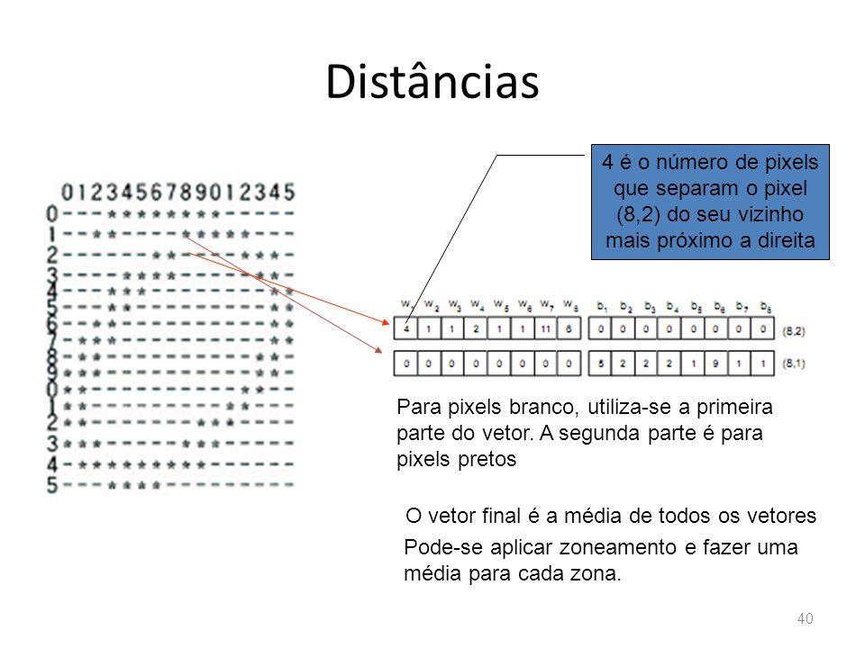 Distâncias 4 é o número de pixels que separam o pixel (8,2) do seu vizinho mais próximo a direita. Para pixels branco, utiliza-se a primeira.
