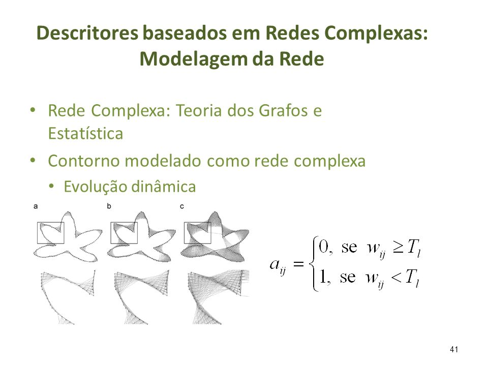 Descritores baseados em Redes Complexas: Modelagem da Rede