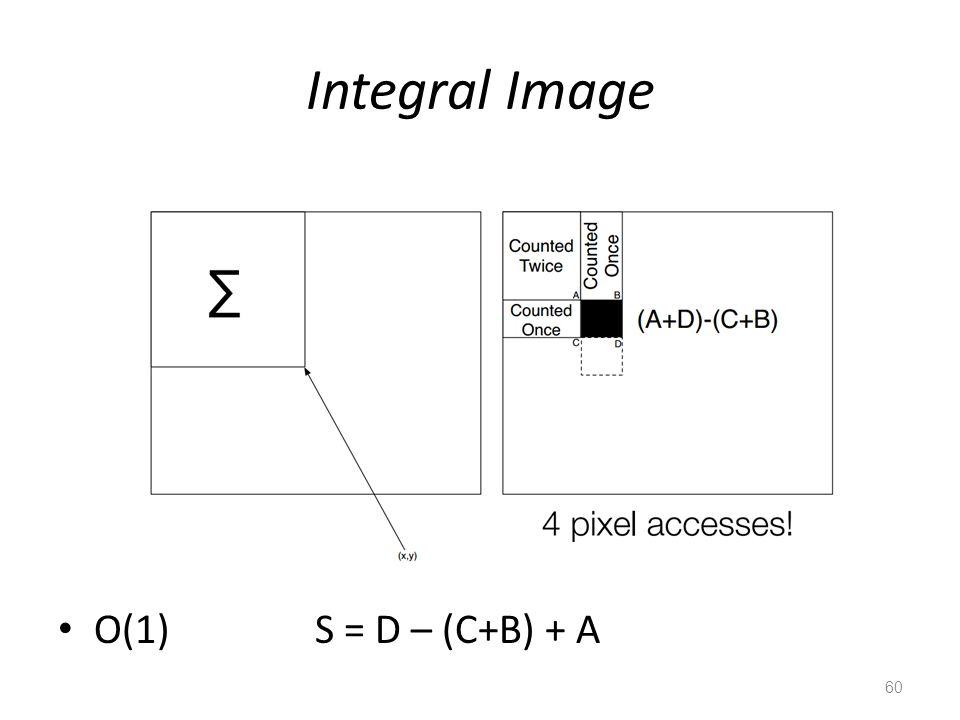 Integral Image O(1) S = D – (C+B) + A