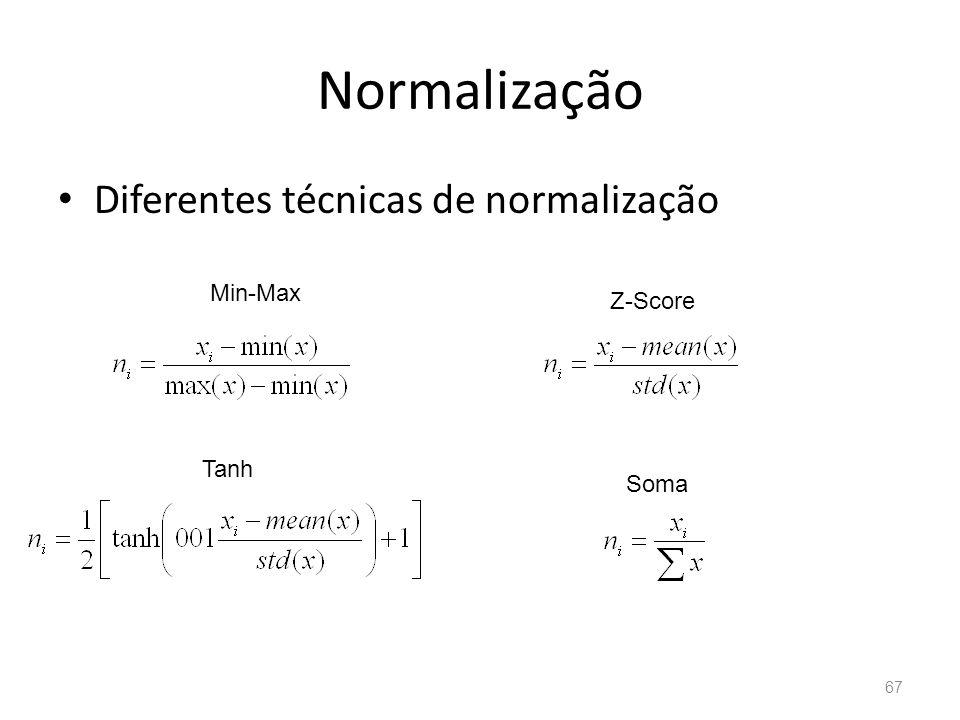 Normalização Diferentes técnicas de normalização Min-Max Z-Score Tanh