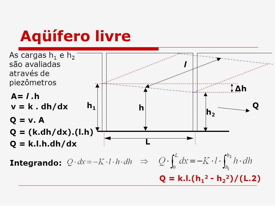 Aqüífero livre As cargas h1 e h2 são avaliadas através de piezômetros