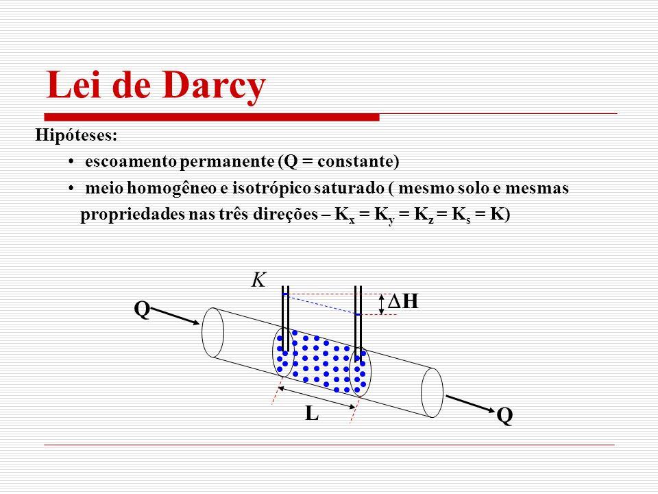 Lei de Darcy K H Q L Hipóteses: escoamento permanente (Q = constante)