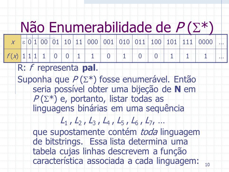 Não Enumerabilidade de P (S*)