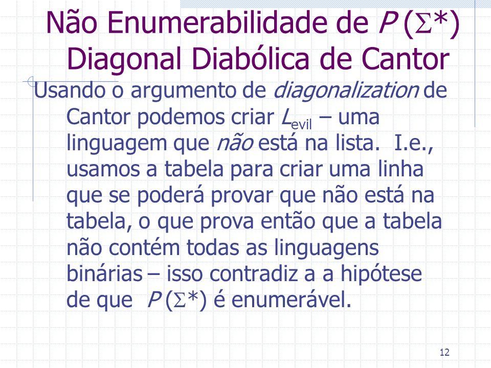 Não Enumerabilidade de P (S*) Diagonal Diabólica de Cantor