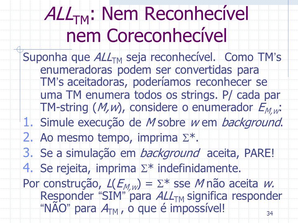 ALLTM: Nem Reconhecível nem Coreconhecível