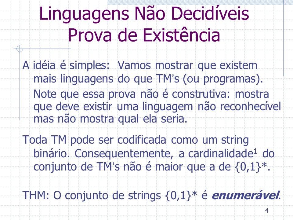 Linguagens Não Decidíveis Prova de Existência