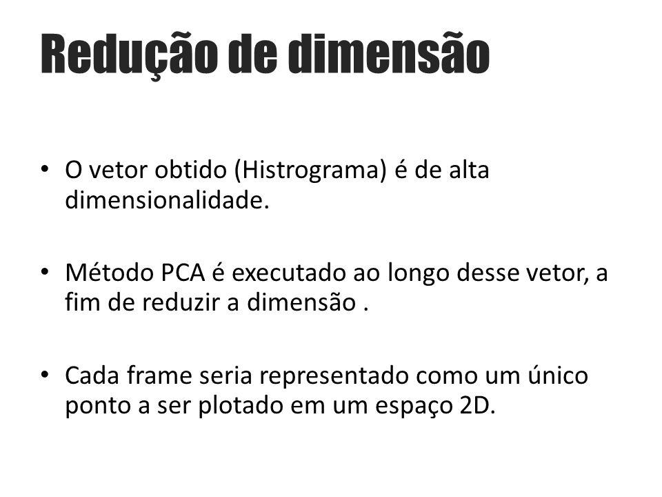 Redução de dimensão O vetor obtido (Histrograma) é de alta dimensionalidade.