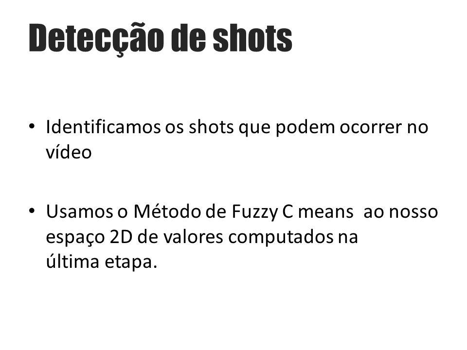 Detecção de shots Identificamos os shots que podem ocorrer no vídeo