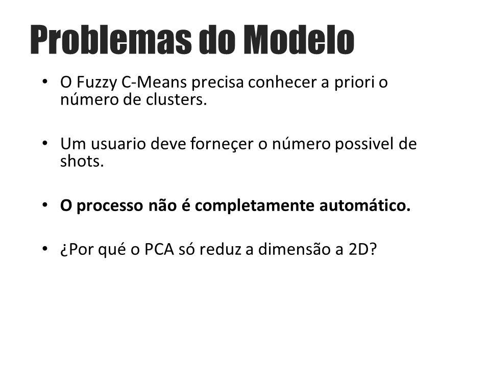 Problemas do Modelo O Fuzzy C-Means precisa conhecer a priori o número de clusters. Um usuario deve forneçer o número possivel de shots.