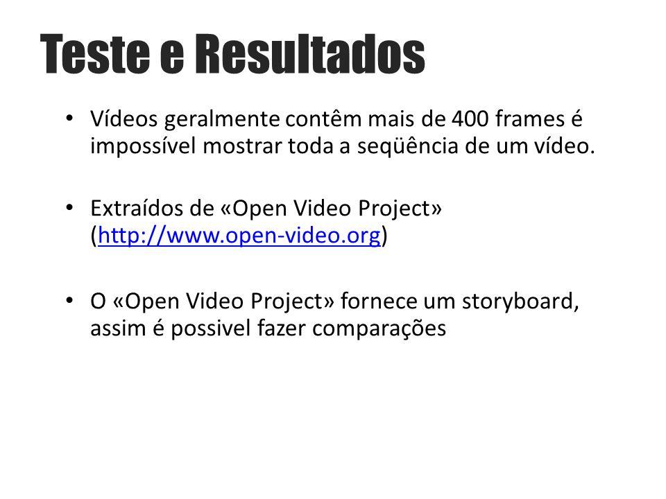 Teste e Resultados Vídeos geralmente contêm mais de 400 frames é impossível mostrar toda a seqüência de um vídeo.