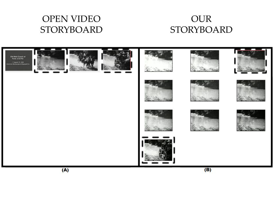 OPEN VIDEO STORYBOARD OUR STORYBOARD