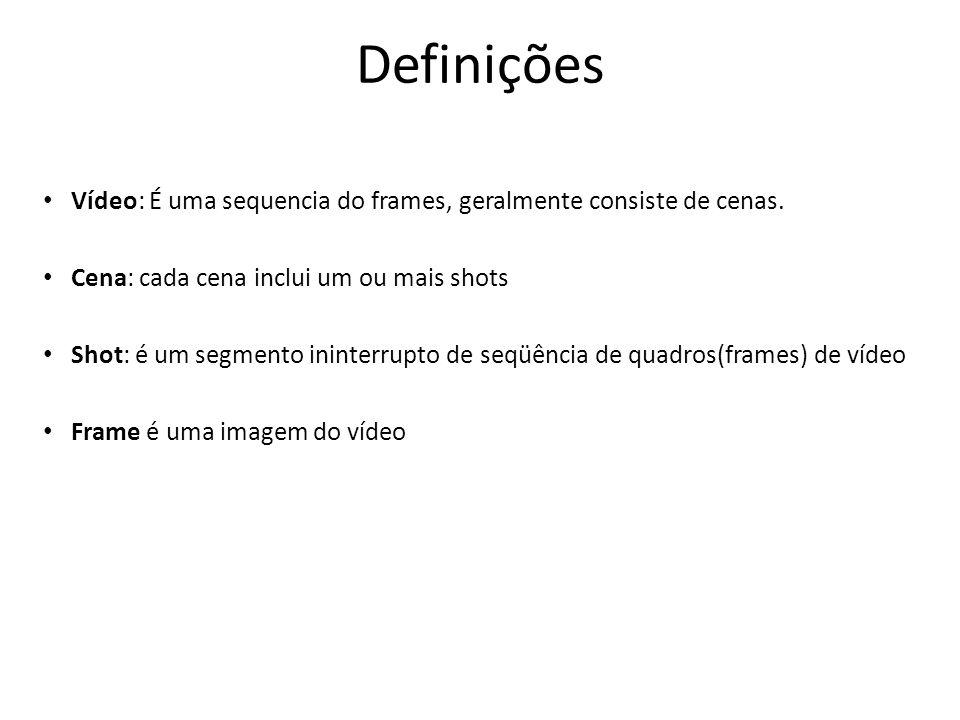 Definições Vídeo: É uma sequencia do frames, geralmente consiste de cenas. Cena: cada cena inclui um ou mais shots.