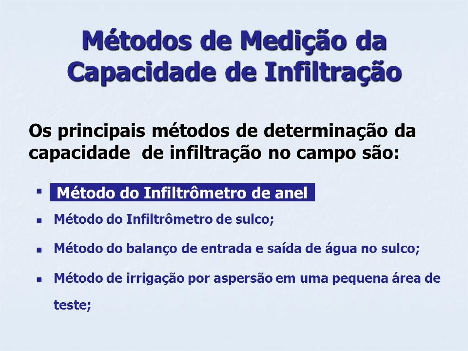 Métodos de Medição da Capacidade de Infiltração