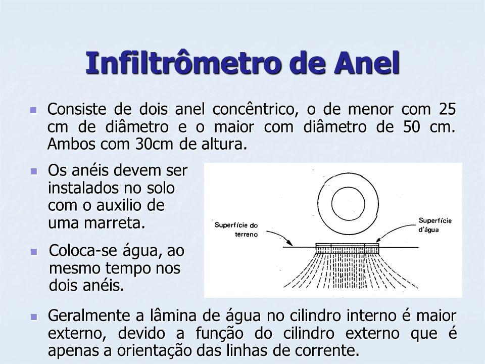 Infiltrômetro de Anel Consiste de dois anel concêntrico, o de menor com 25 cm de diâmetro e o maior com diâmetro de 50 cm. Ambos com 30cm de altura.