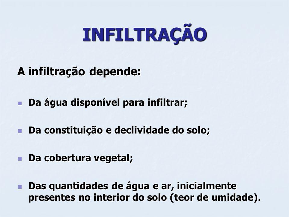 INFILTRAÇÃO A infiltração depende: Da água disponível para infiltrar;