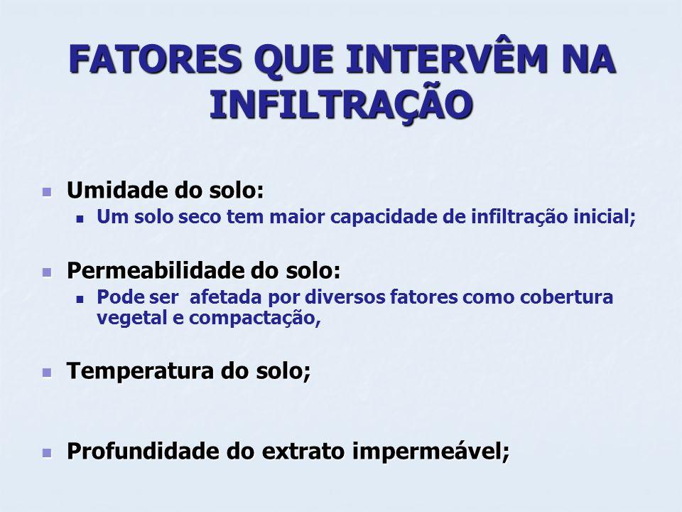 FATORES QUE INTERVÊM NA INFILTRAÇÃO