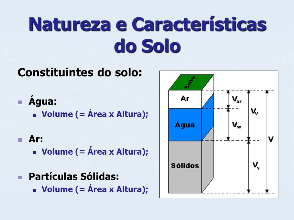 Natureza e Características do Solo