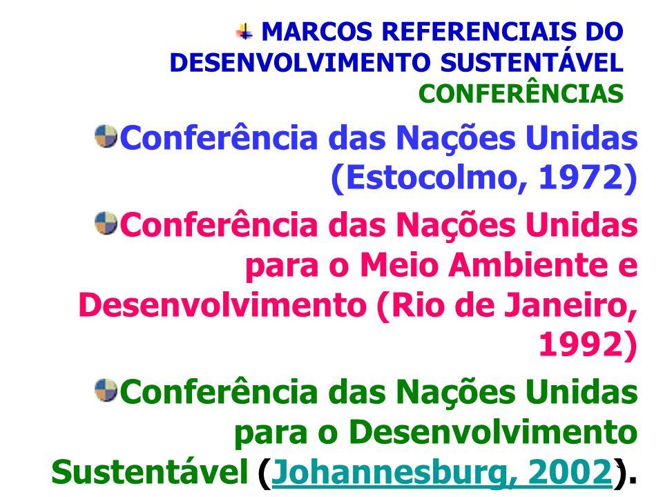 MARCOS REFERENCIAIS DO DESENVOLVIMENTO SUSTENTÁVEL CONFERÊNCIAS