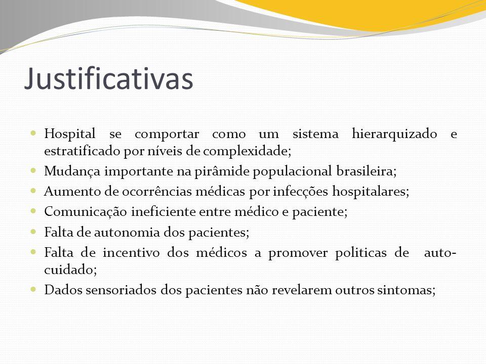 Justificativas Hospital se comportar como um sistema hierarquizado e estratificado por níveis de complexidade;