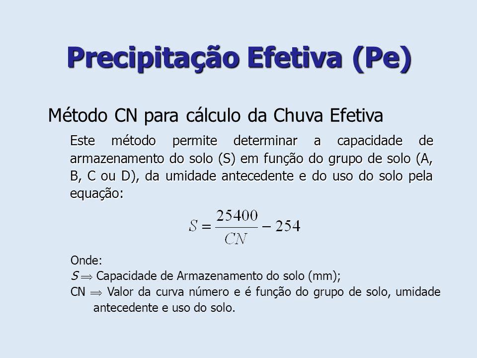 Precipitação Efetiva (Pe)