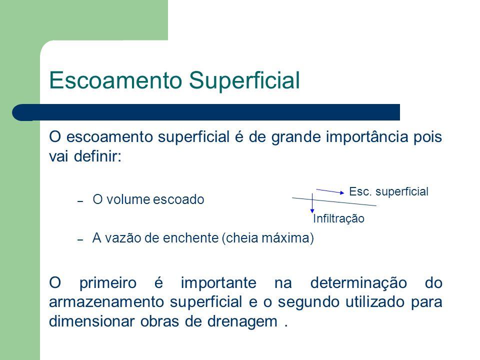 Escoamento Superficial