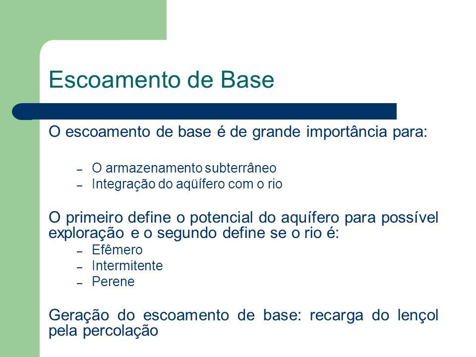 Escoamento de Base O escoamento de base é de grande importância para: