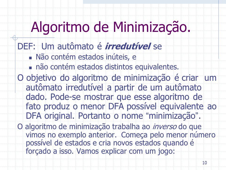 Algoritmo de Minimização.