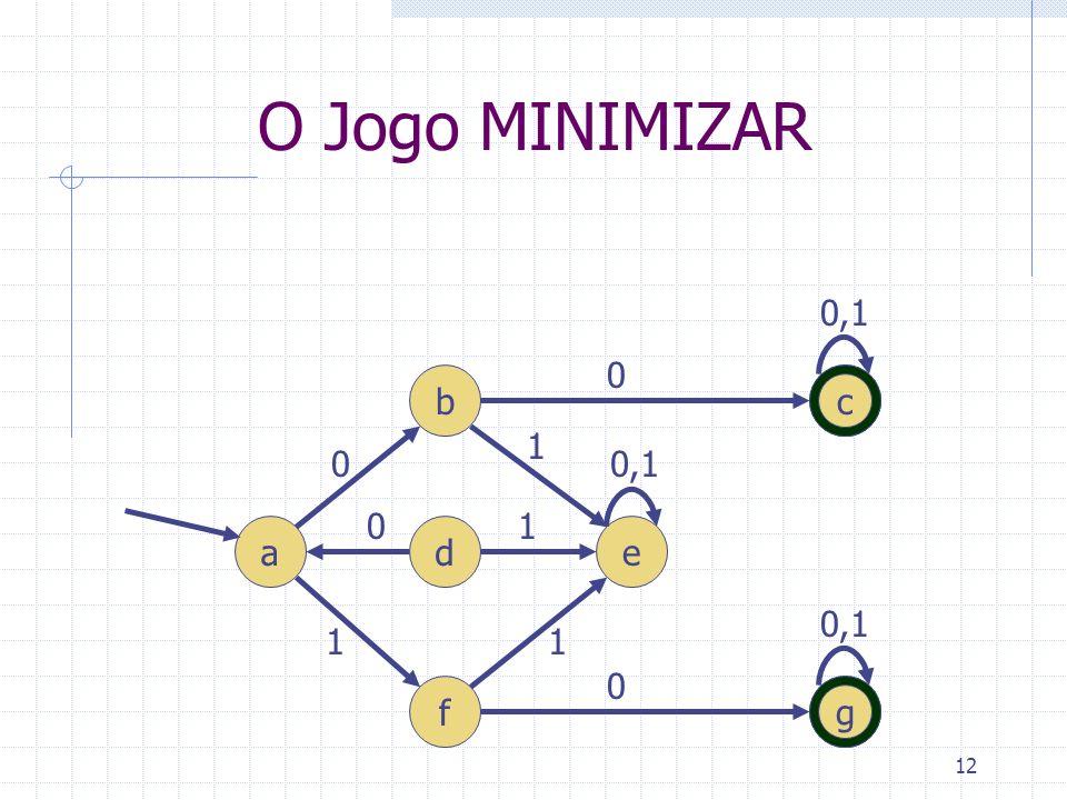 O Jogo MINIMIZAR 0,1 b c 1 0,1 1 a d e 0,1 1 1 f g