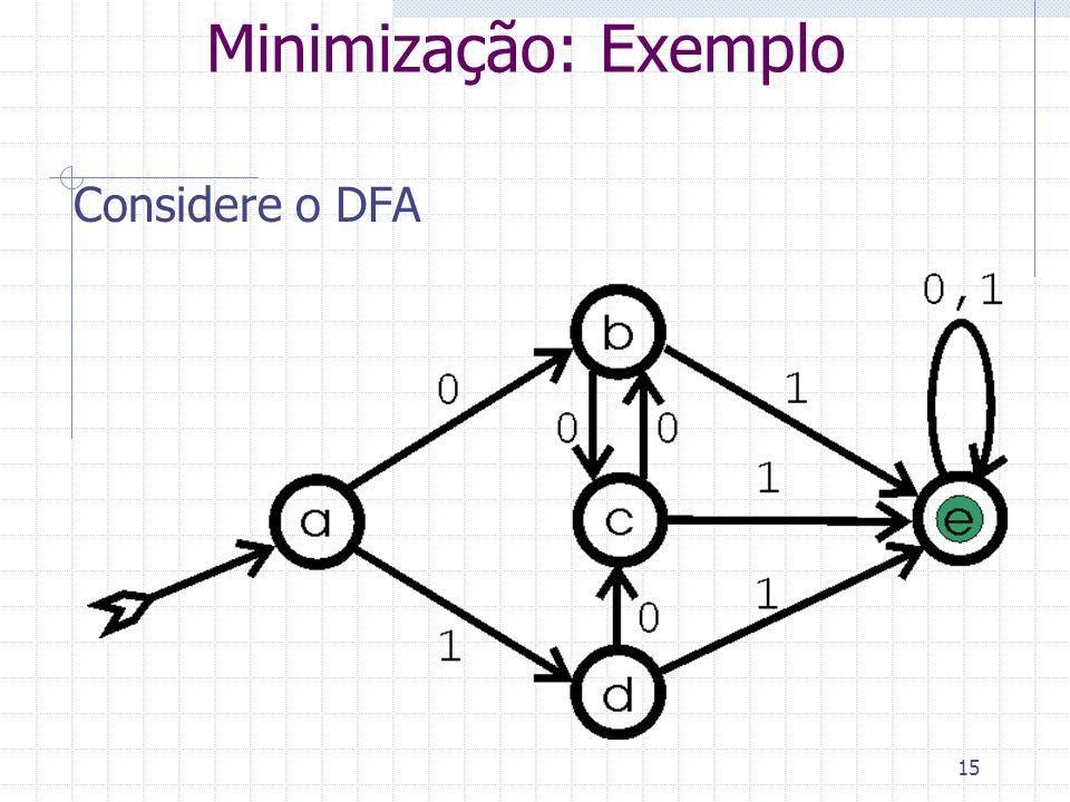 Minimização: Exemplo Considere o DFA