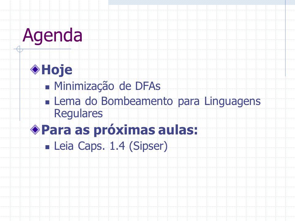 Agenda Hoje Para as próximas aulas: Minimização de DFAs