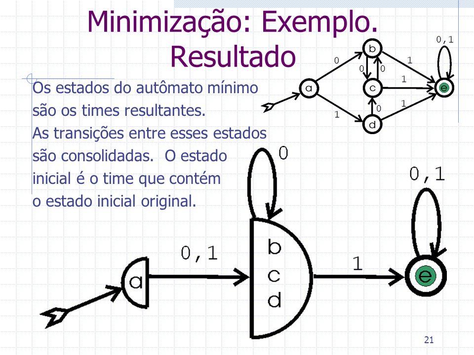 Minimização: Exemplo. Resultado