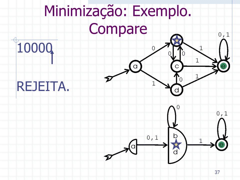 Minimização: Exemplo. Compare