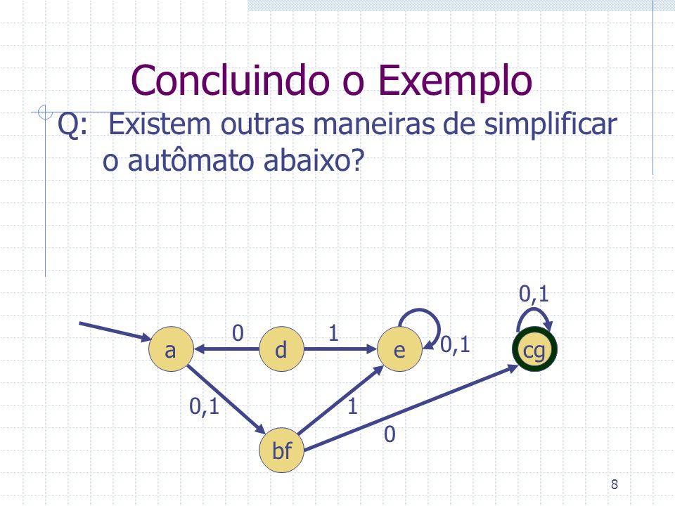 Concluindo o Exemplo Q: Existem outras maneiras de simplificar o autômato abaixo 0,1. 1. a. d.