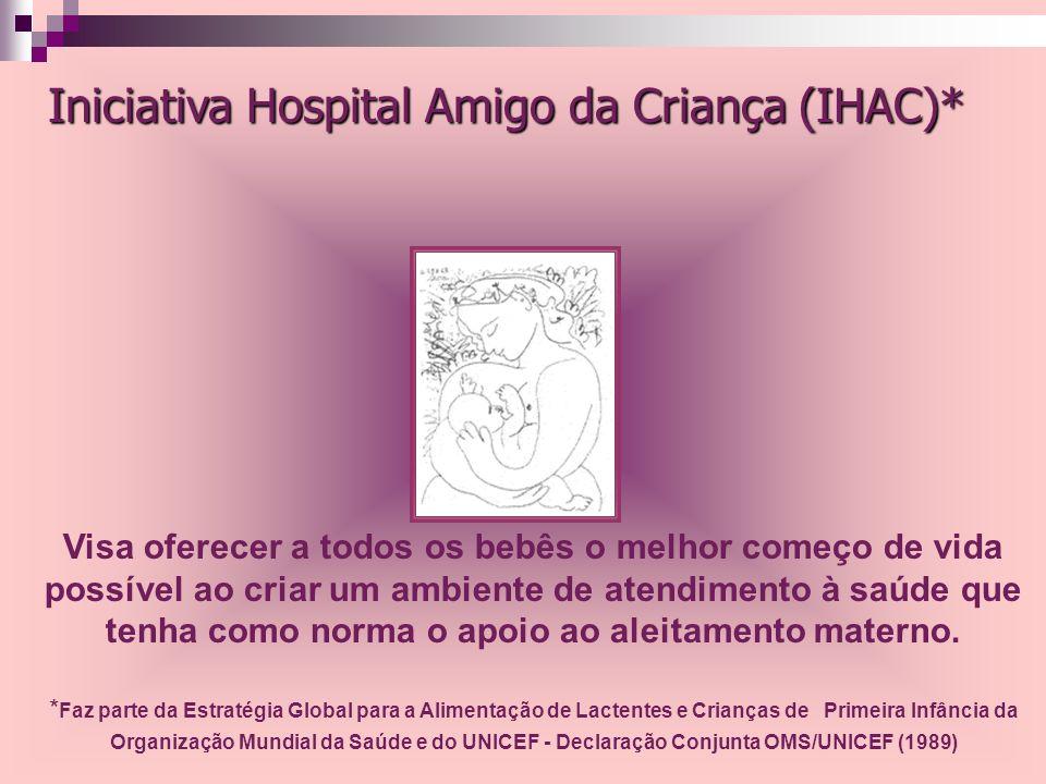 Iniciativa Hospital Amigo da Criança (IHAC)*