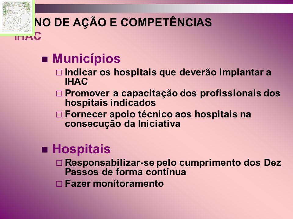 PLANO DE AÇÃO E COMPETÊNCIAS IHAC