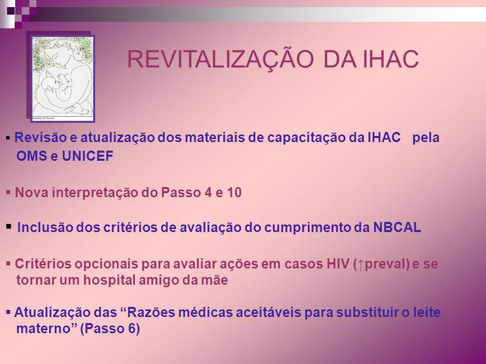 REVITALIZAÇÃO DA IHAC Revisão e atualização dos materiais de capacitação da IHAC pela. OMS e UNICEF.