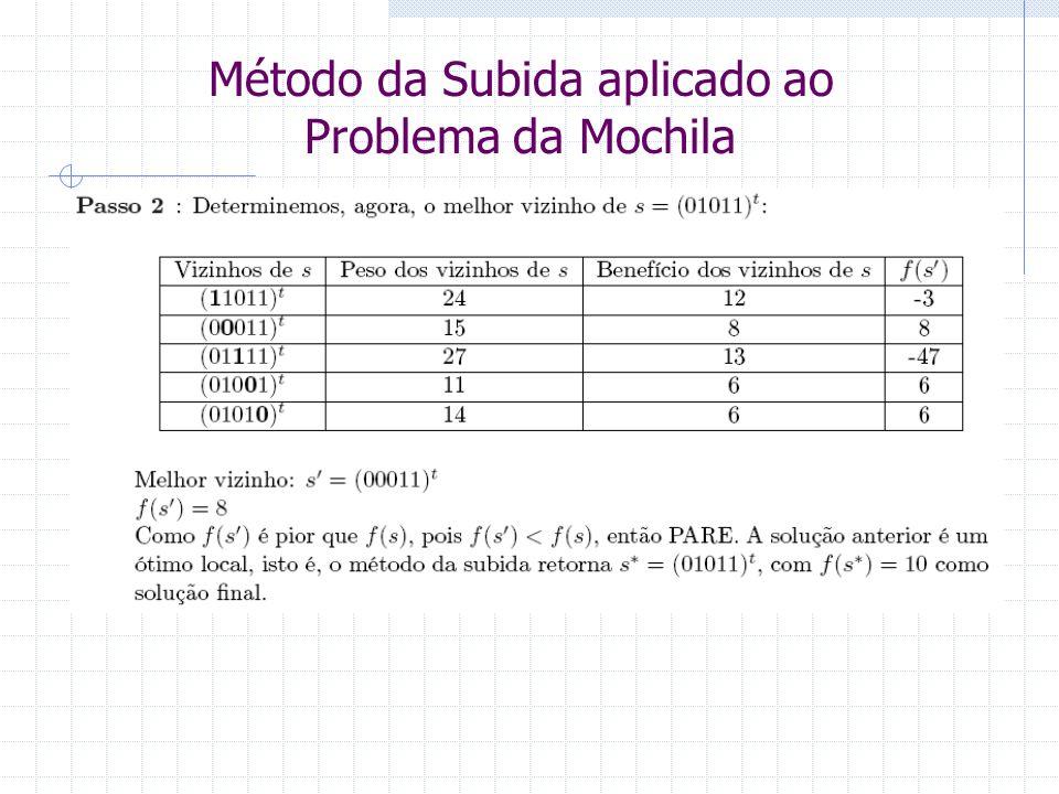 Método da Subida aplicado ao Problema da Mochila