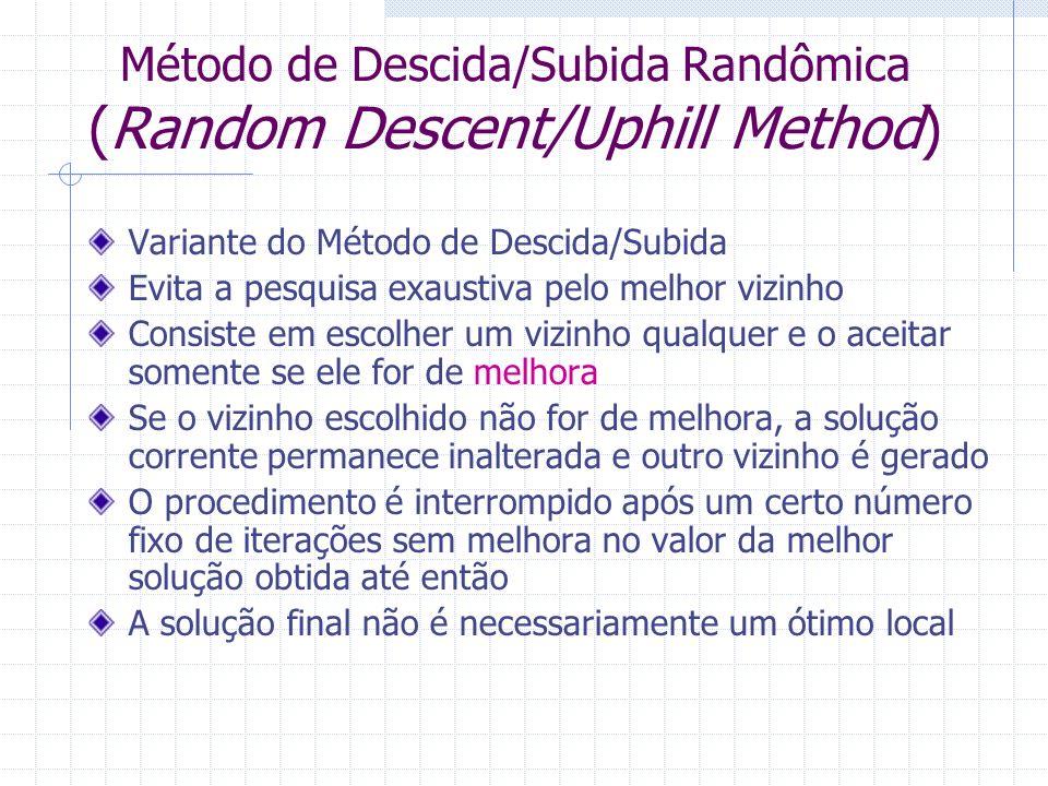 Método de Descida/Subida Randômica (Random Descent/Uphill Method)