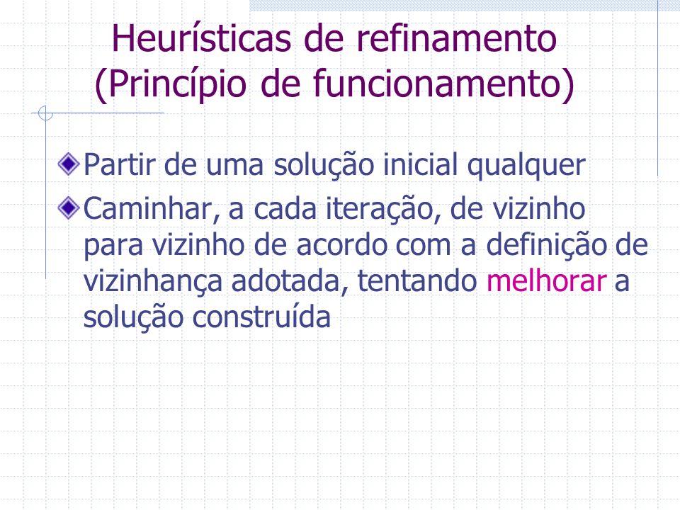 Heurísticas de refinamento (Princípio de funcionamento)