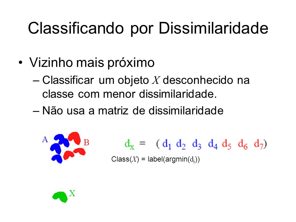 Classificando por Dissimilaridade