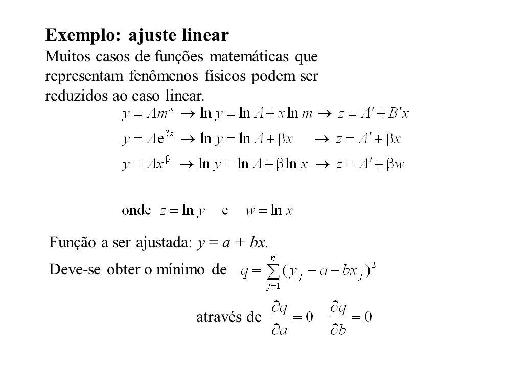 Exemplo: ajuste linear