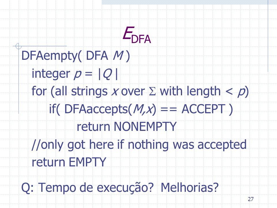 EDFA DFAempty( DFA M ) integer p = |Q |